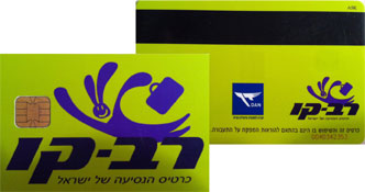 Multiple-Entry Ticket - in Hebrew - kartisiya