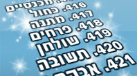 List of Hebrew Words-reshimat milim be-Ivrit