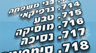 Word in Hebrew - milim be-Ivrit